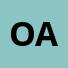 oakeagle